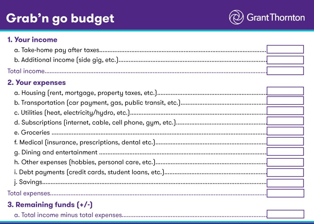 Budget Sheet, Grant Thornton Limited